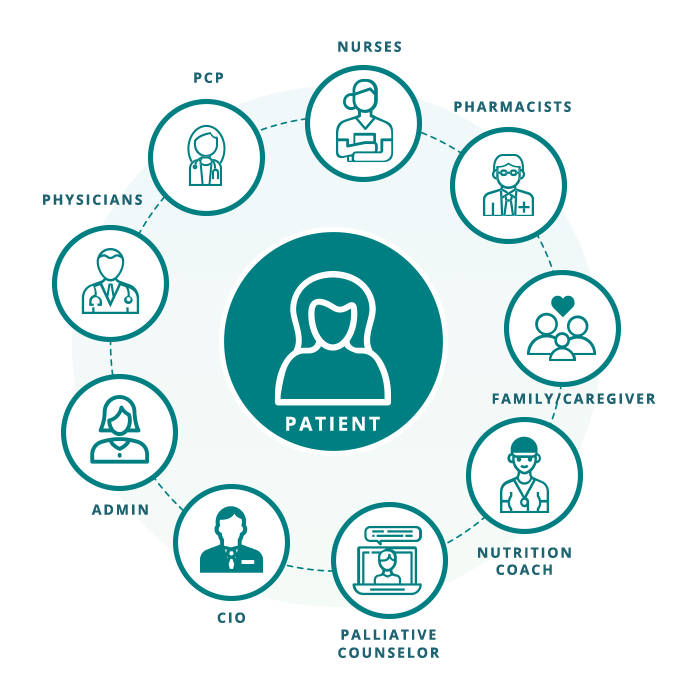 Why Citus Health?