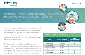 Uncharted Territory: Using Technology to Successfully Navigate the Pandemic in Home Based Care
